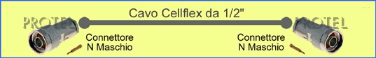 "Cellflex 1/2"" Nm-Nm Cavi intestati per sistemi di antenna FM"