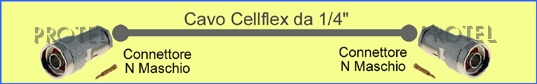 "cellflex 1/4"" Nm-Nm"